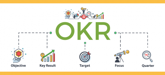 okr-examples